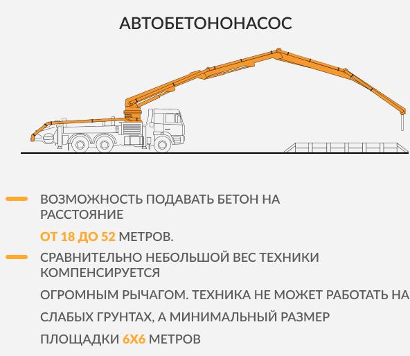 Автобетононасос